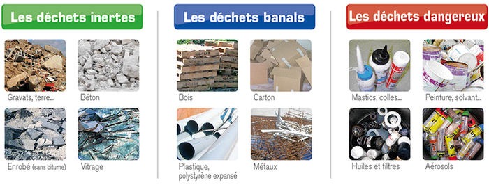 types-dechets