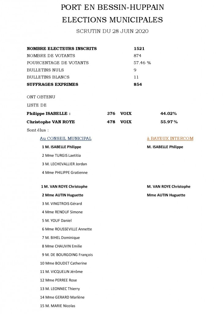 resultats élections